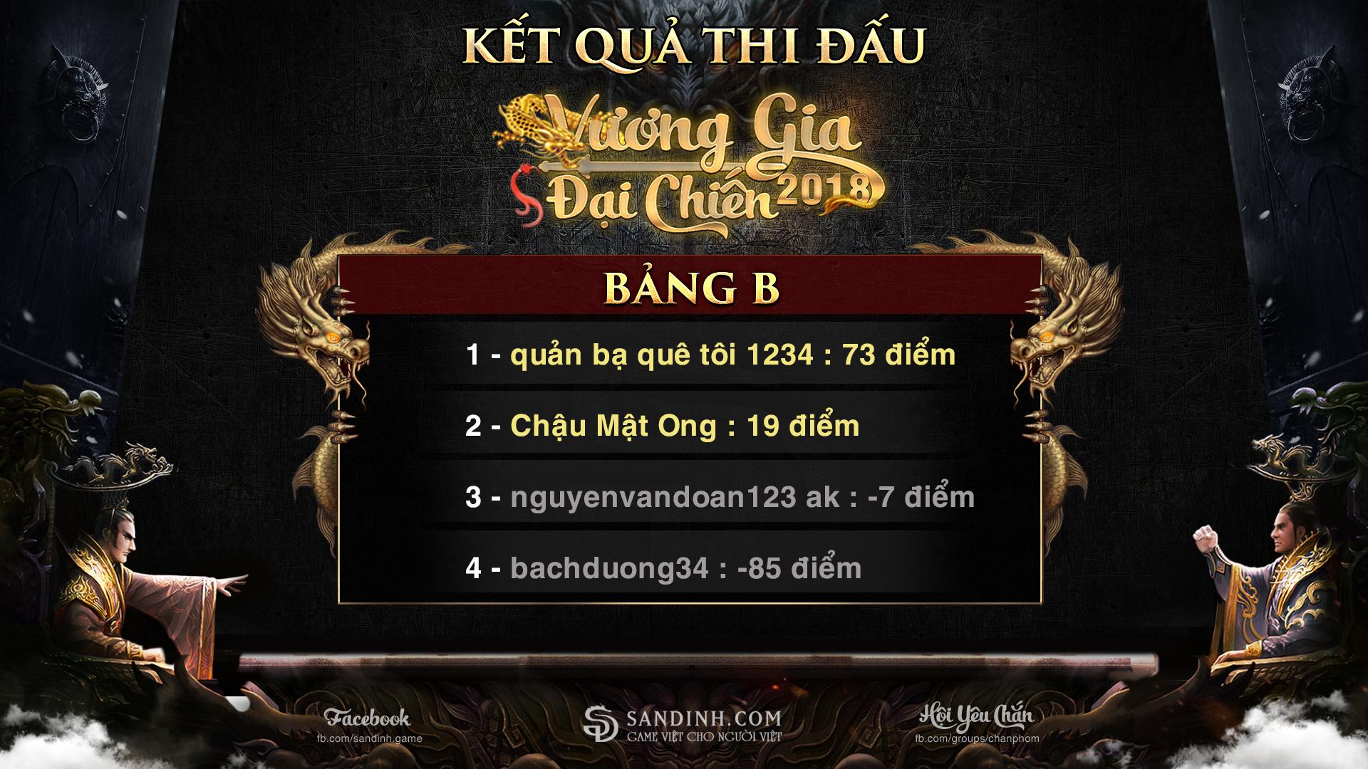 Bang-B.
