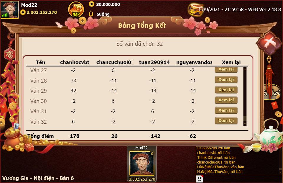 ChanPro2021.9.13.21.59.58.WEB_ketquachungcuocbangB.