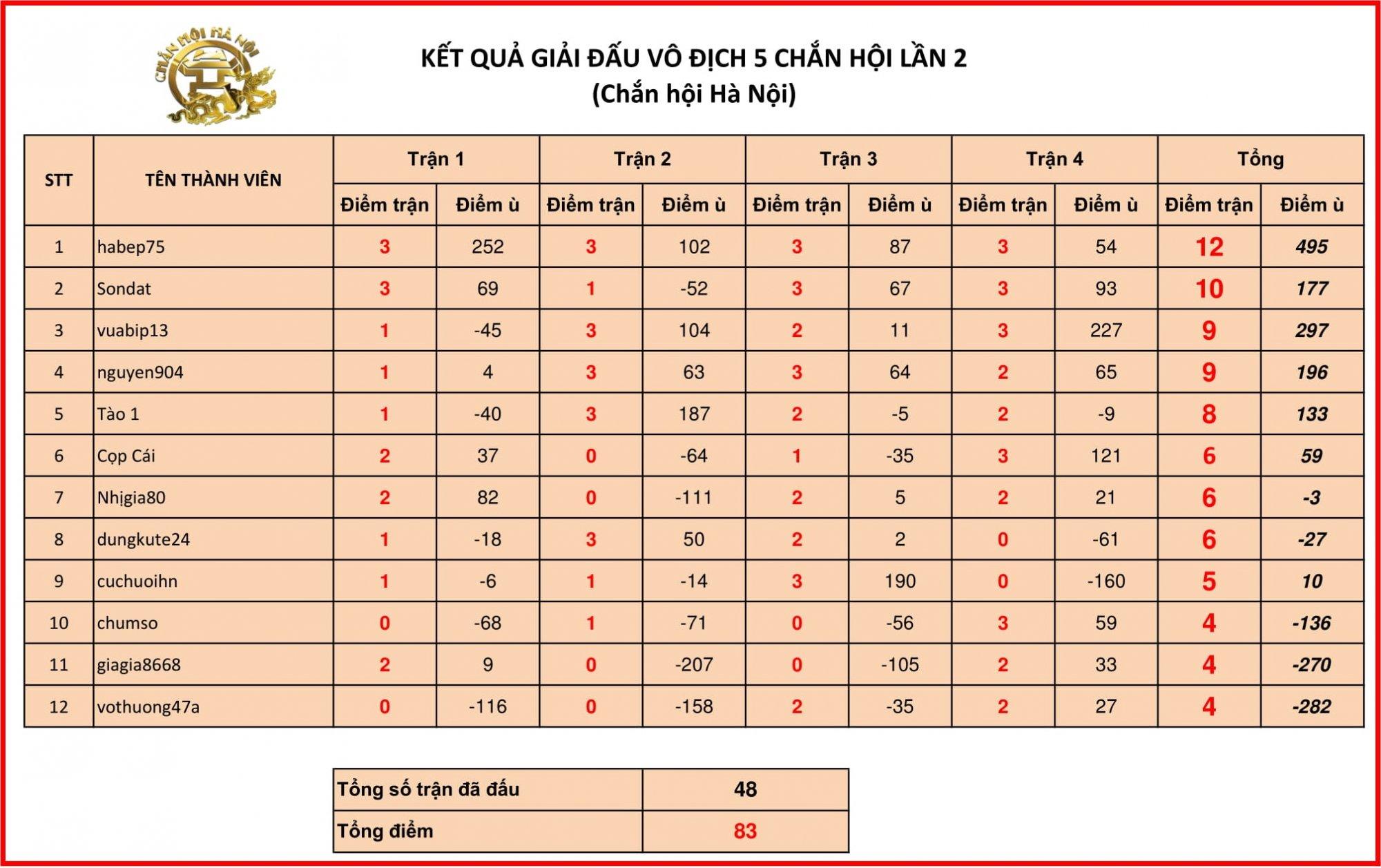 CHHN_final-1.