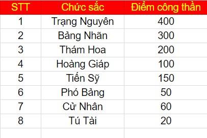 congthanmoi_thuong_chinh.