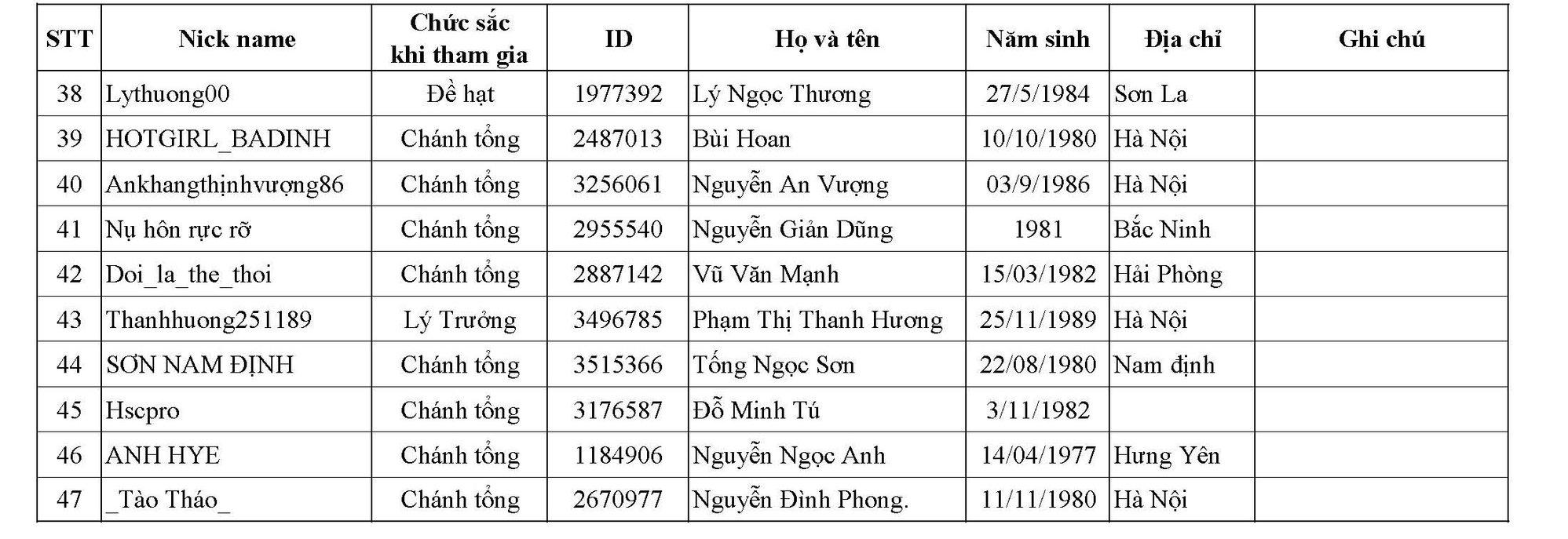 Danh sách thành viên CHLT 01012016_Page_3.
