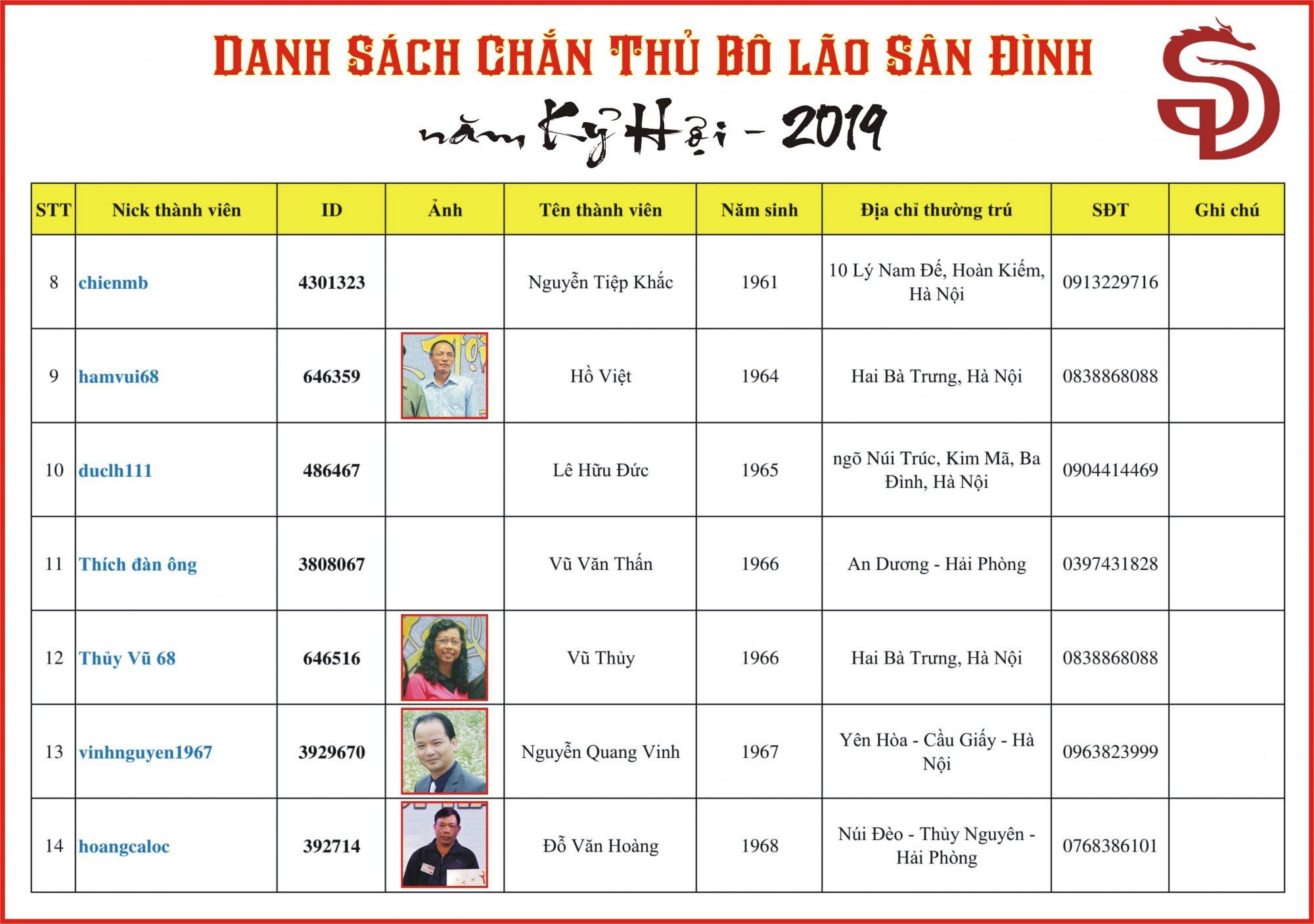 DS Bo lao SD 2019 (2).JPG