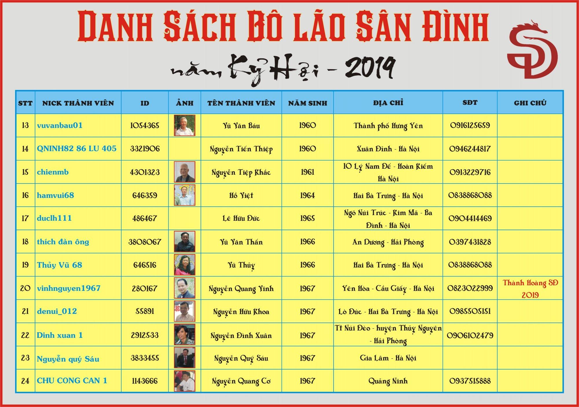 DS Bo lao SD_2019.12.14 (2).JPG