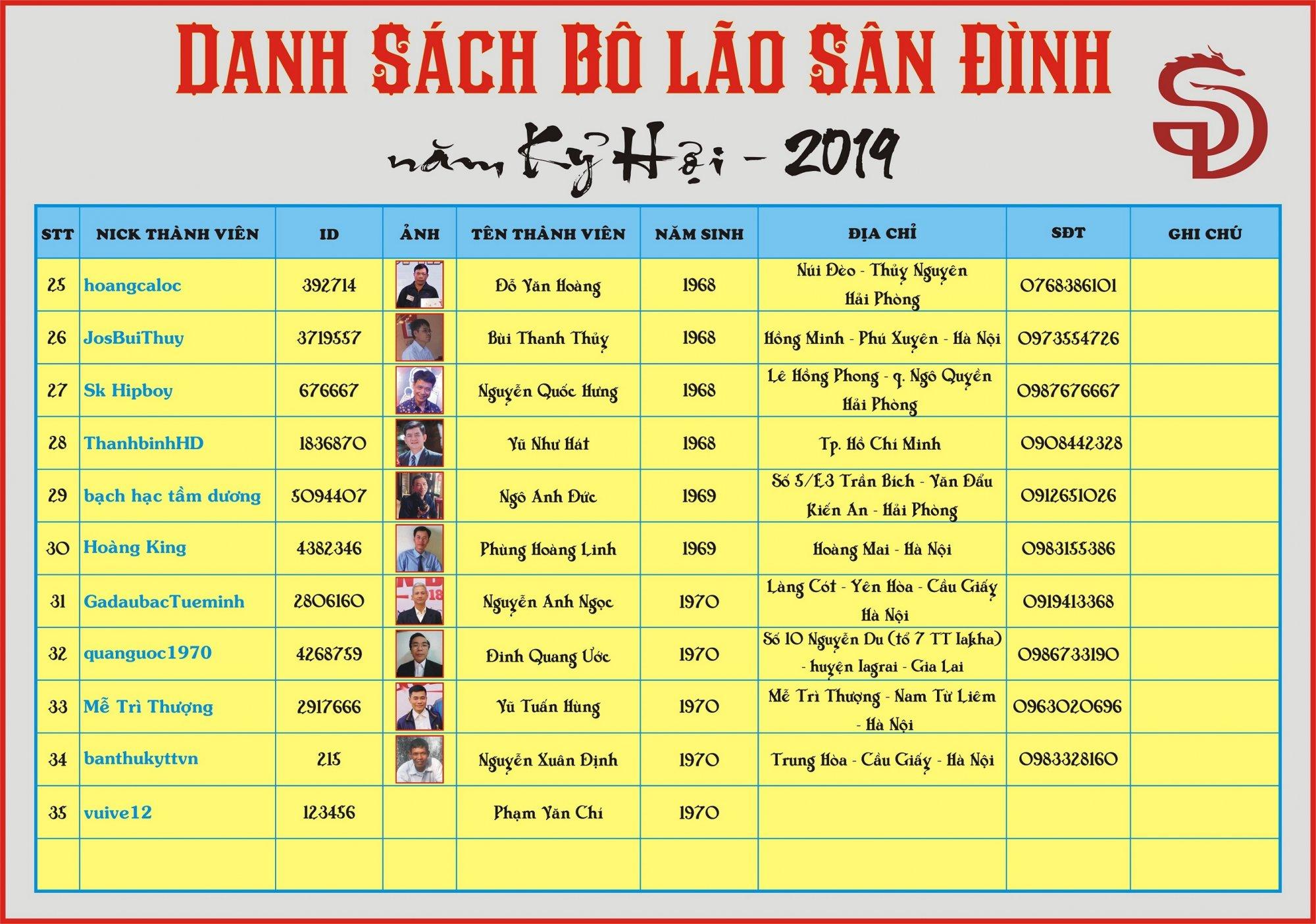 DS Bo lao SD_2019.12.14 (3) - Copy.JPG