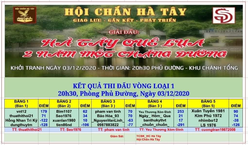FB_IMG_1607046560780.