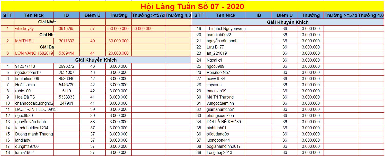 hoilang07-2020.