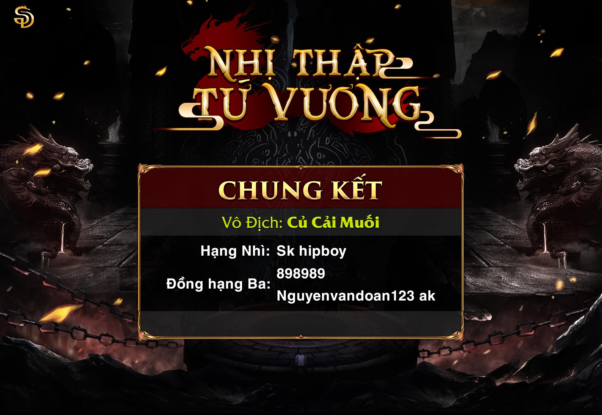 nhithaptuvuong_ketquaCK.