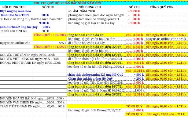 Screenshot_2021-10-22-08-01-38-39_f90b96e7af3c5a594eb0c92de7fc5fe1.