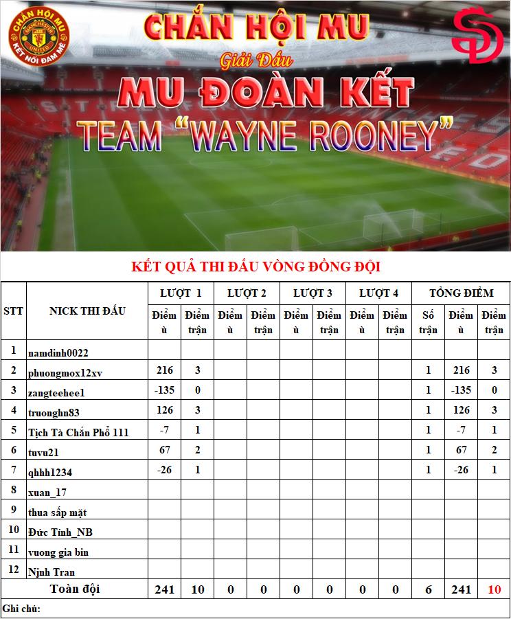 Team Rooney.