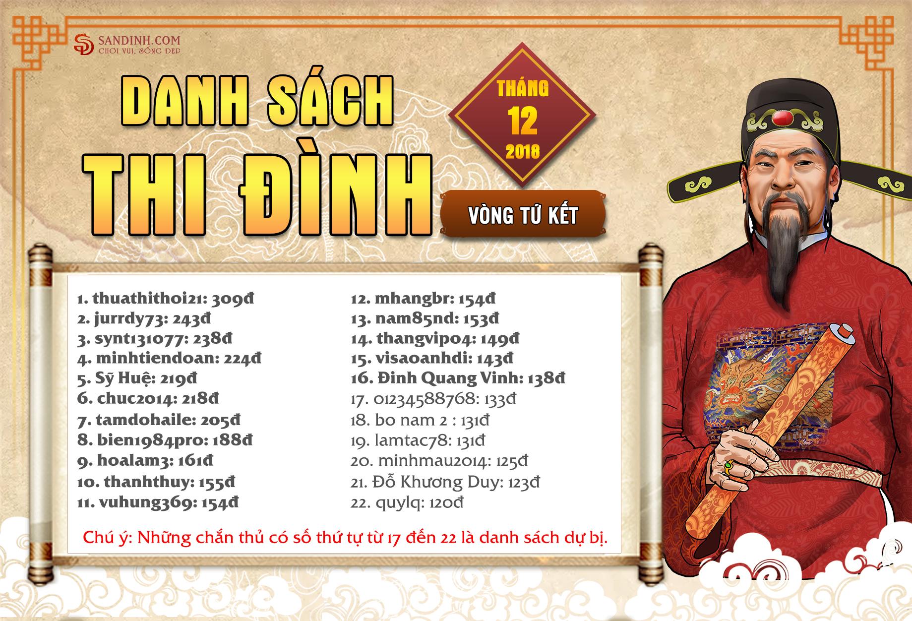 ThidinhT12 (1).