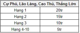 Thuong Thu nghiem Chan 3- Cu phu.