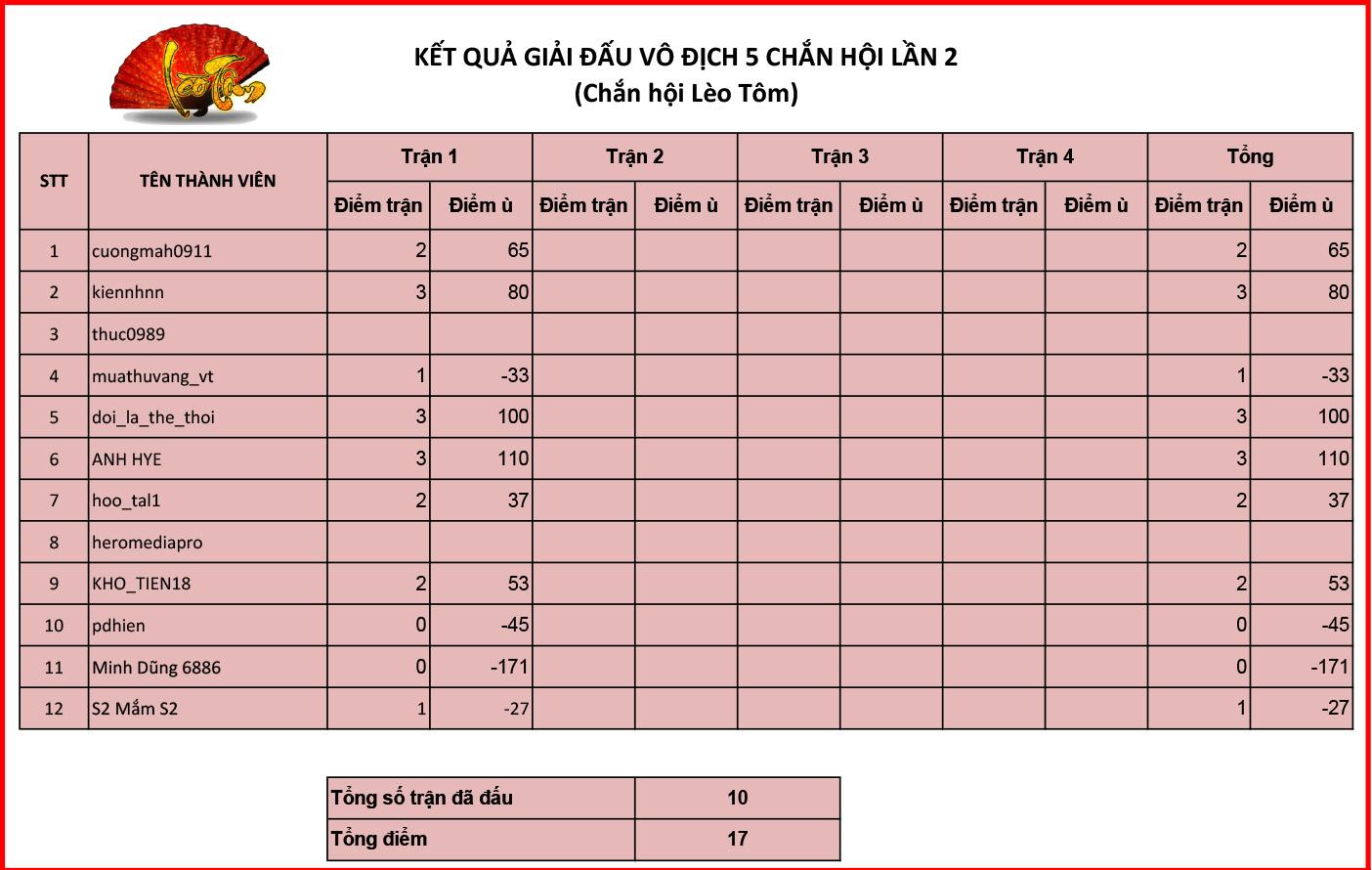 TK5CH_LT_2.