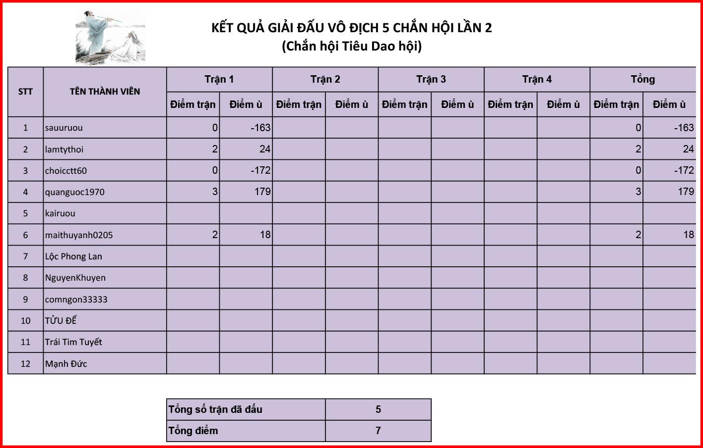 TK5CH_TDH.
