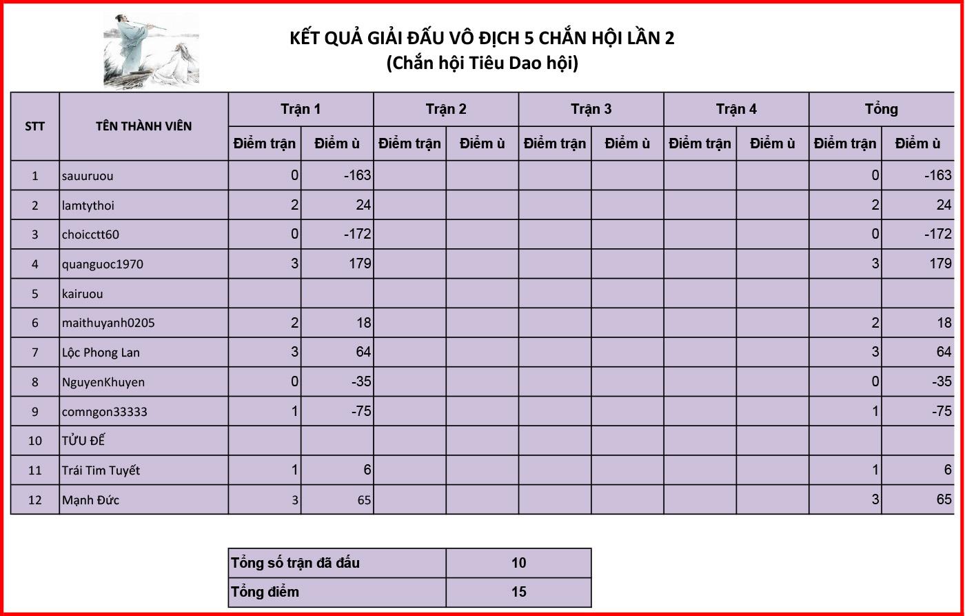 TK5CH_TDH_2.