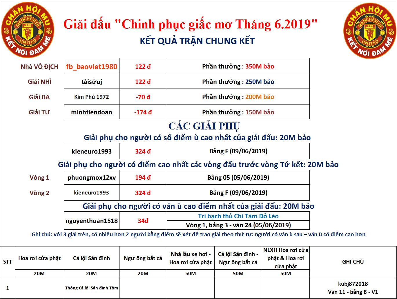 TONG KET - GIai T6-2019.