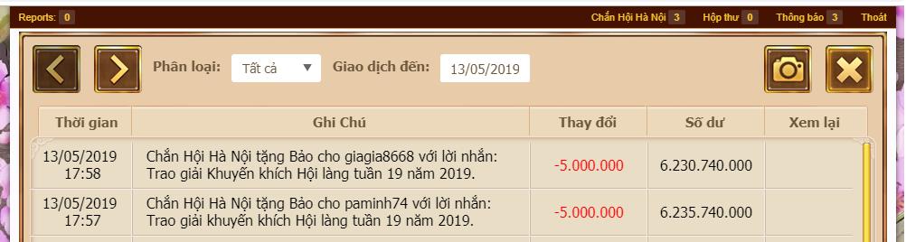 trao-thuong-Hoi-lang-tuan-19-2019.
