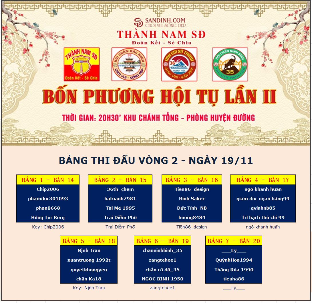 Untitled BẢNG VÒNG II.