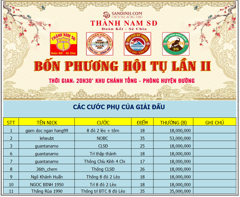 Untitled cuoc phụ.